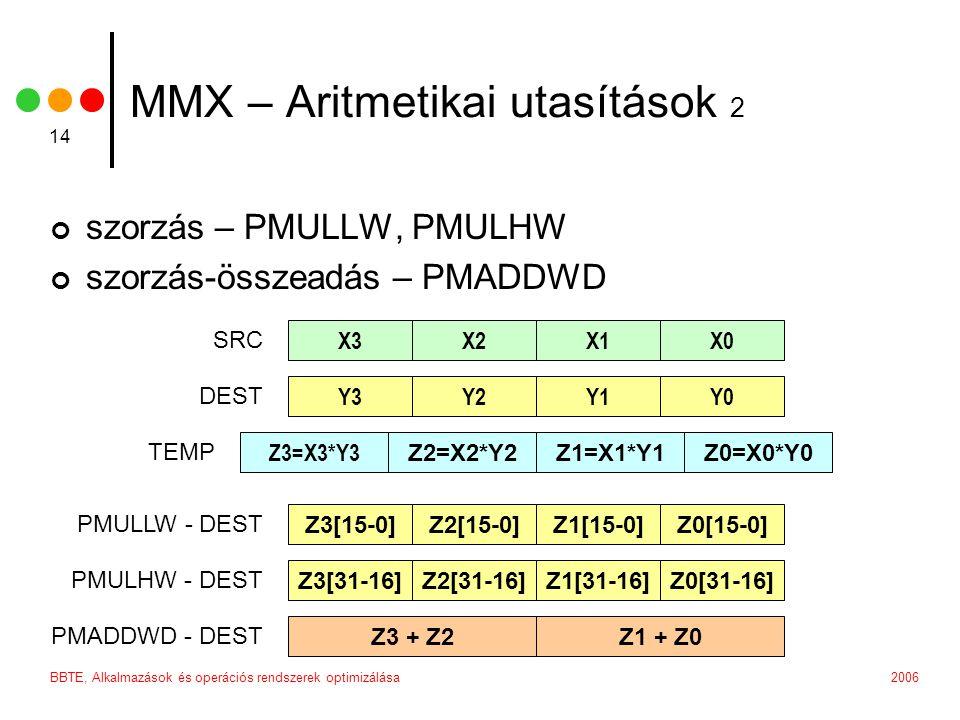 MMX – Aritmetikai utasítások 2