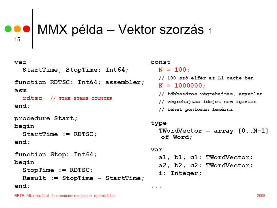 MMX példa – Vektor szorzás 1