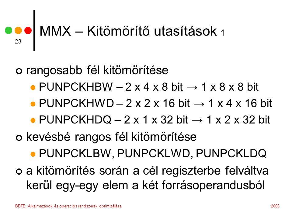 MMX – Kitömörítő utasítások 1