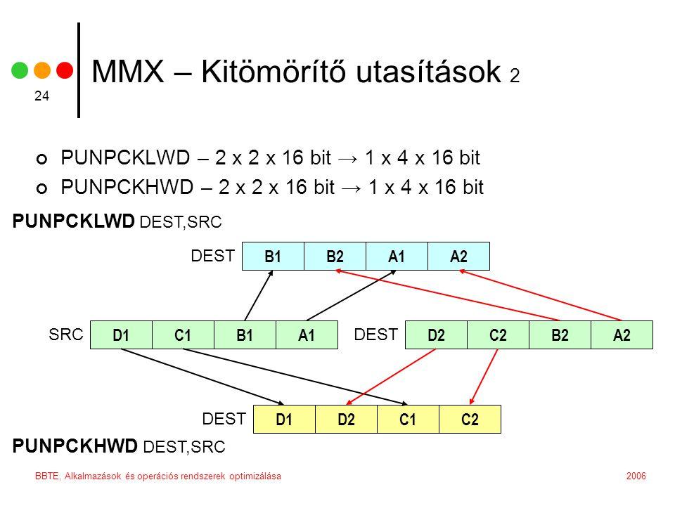 MMX – Kitömörítő utasítások 2
