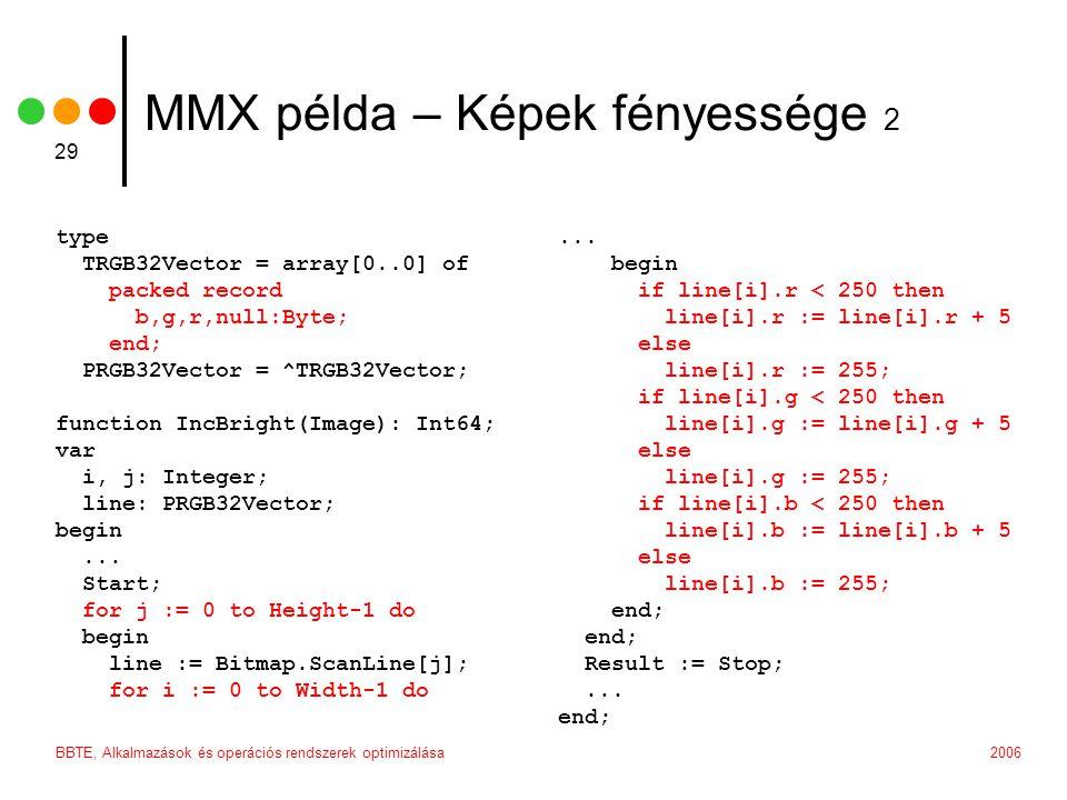 MMX példa – Képek fényessége 2