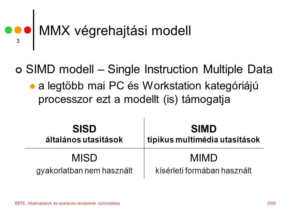 MMX végrehajtási modell