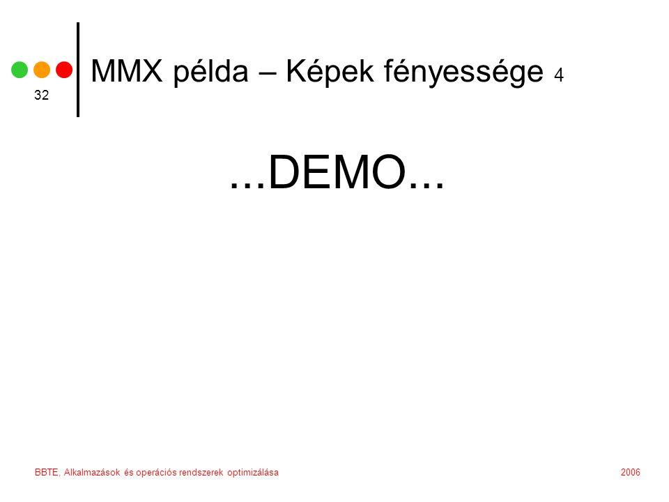 MMX példa – Képek fényessége 4