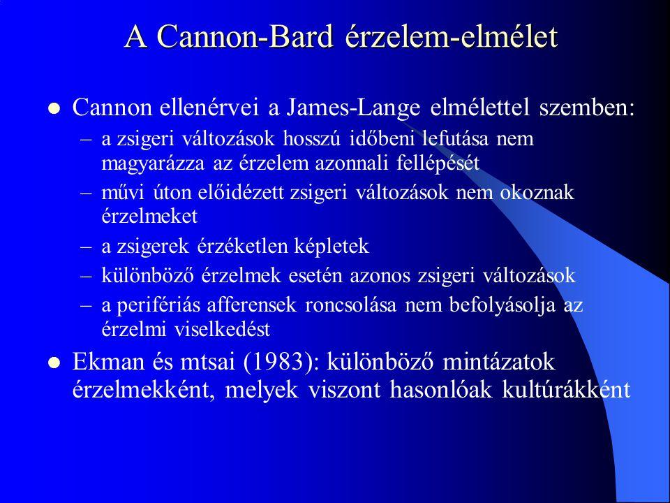 A Cannon-Bard érzelem-elmélet