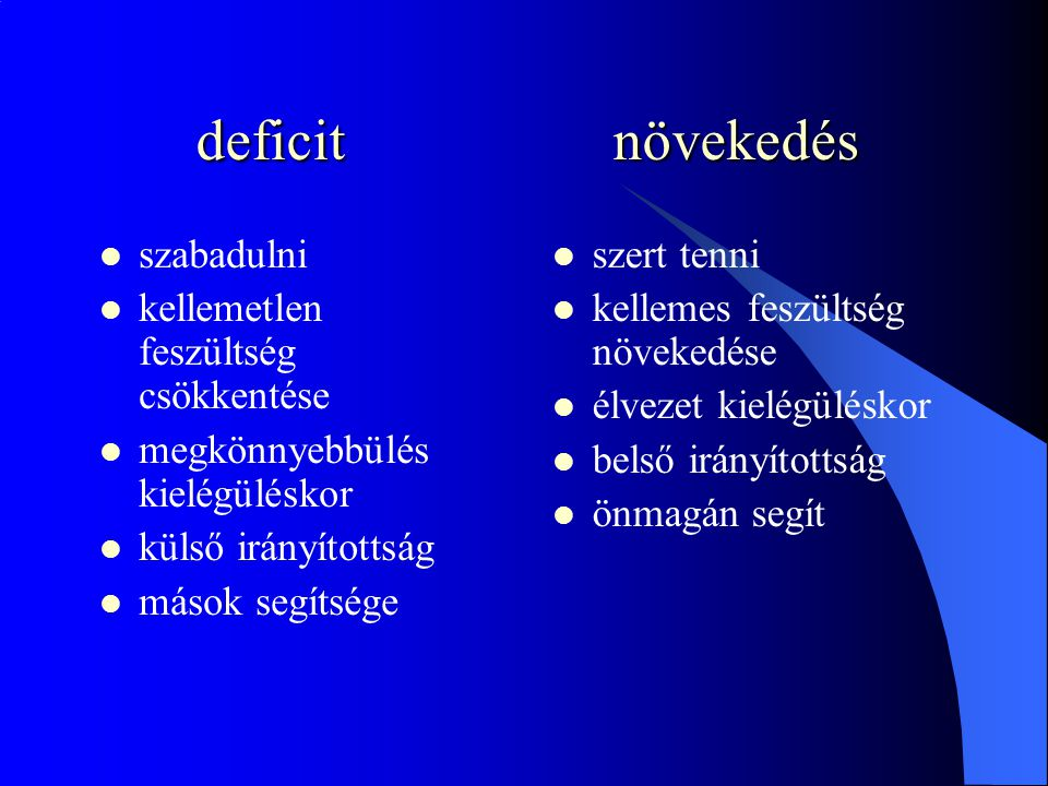 deficit növekedés szabadulni kellemetlen feszültség csökkentése