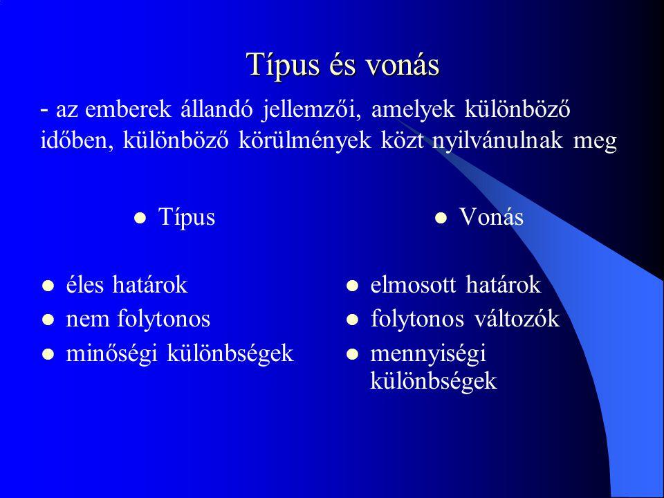 Típus és vonás - az emberek állandó jellemzői, amelyek különböző időben, különböző körülmények közt nyilvánulnak meg.