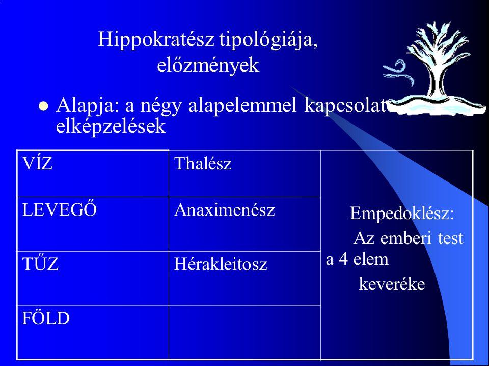 Hippokratész tipológiája, előzmények
