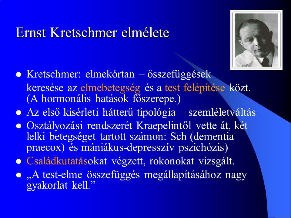 Ernst Kretschmer elmélete