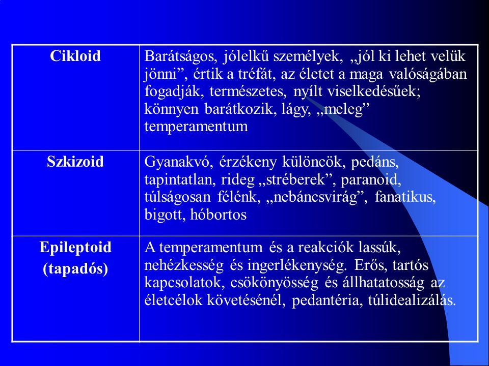 Cikloid
