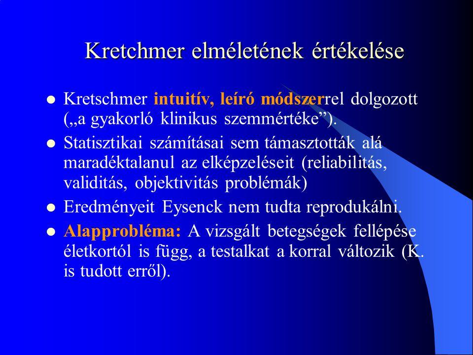 Kretchmer elméletének értékelése