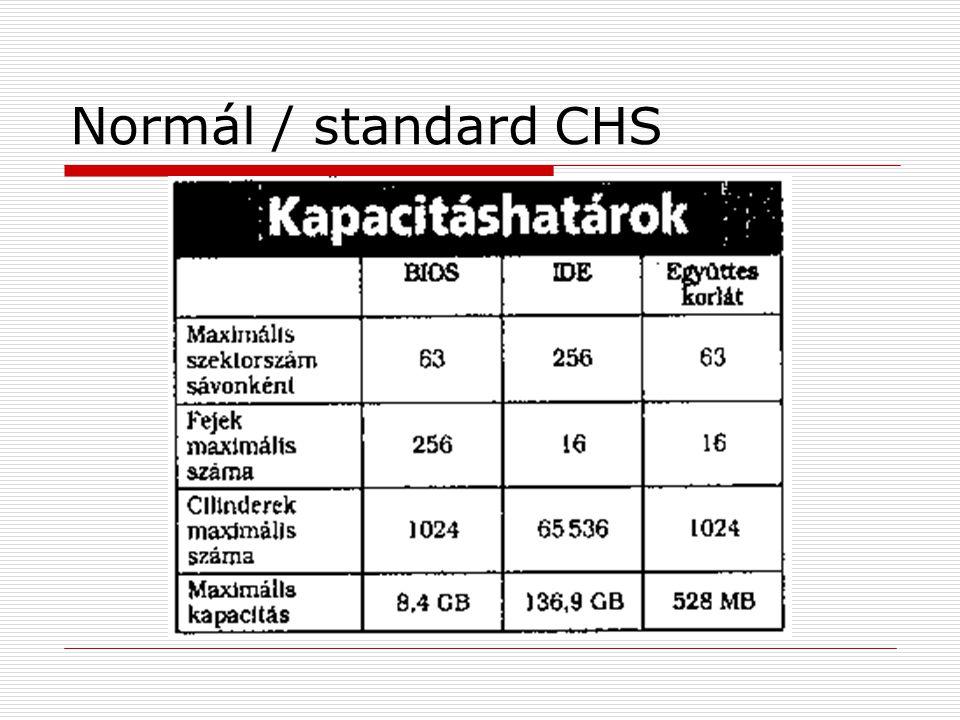 Normál / standard CHS