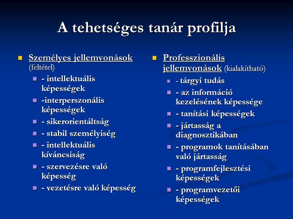 A tehetséges tanár profilja