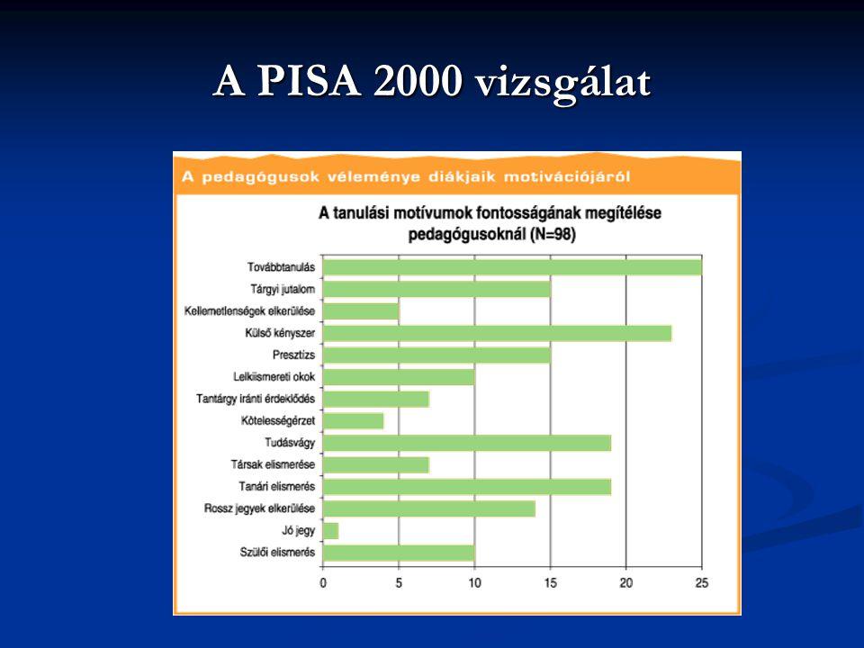 A PISA 2000 vizsgálat