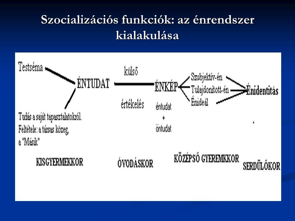 Szocializációs funkciók: az énrendszer kialakulása