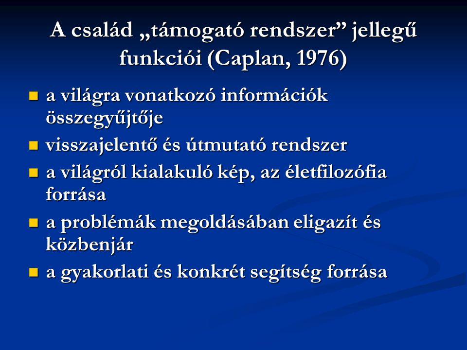 """A család """"támogató rendszer jellegű funkciói (Caplan, 1976)"""