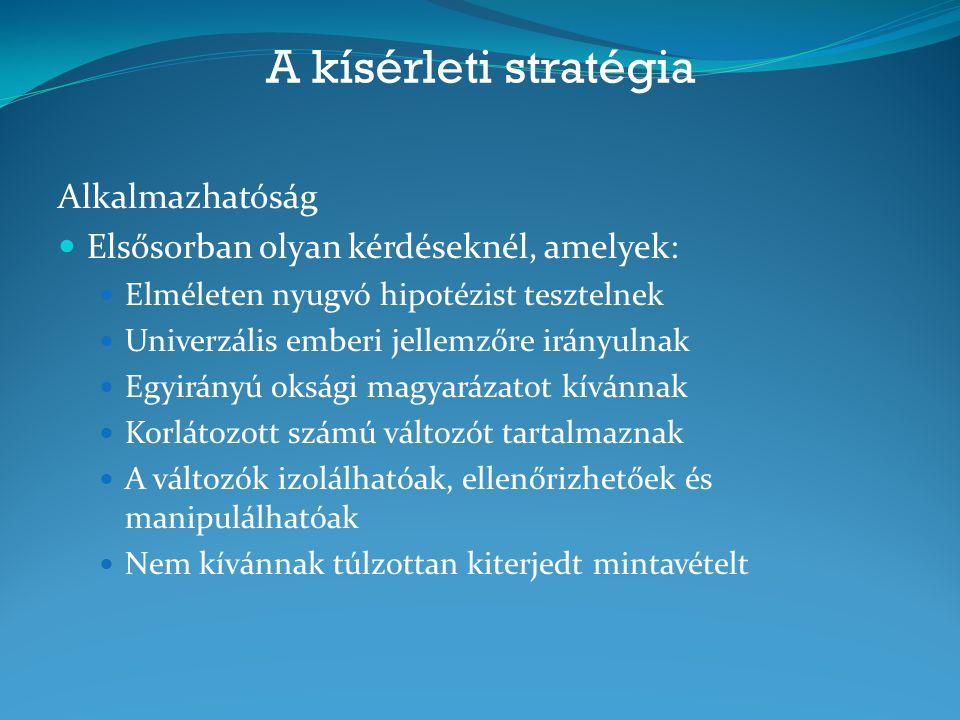 A kísérleti stratégia Alkalmazhatóság