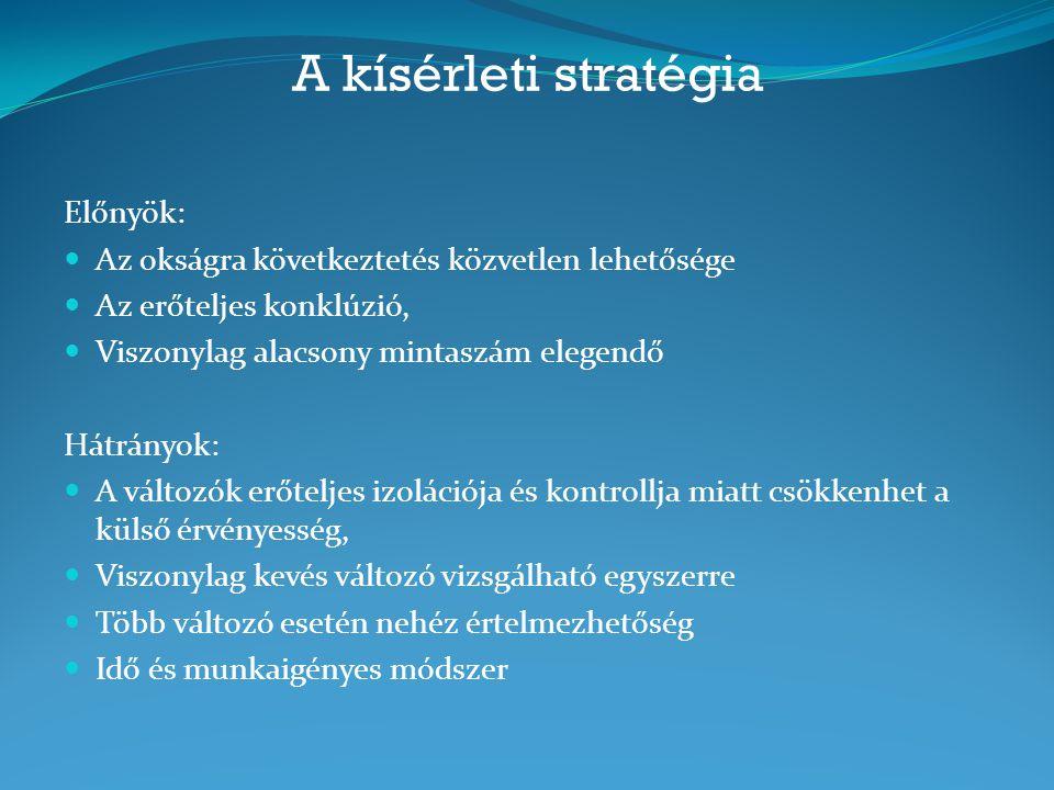 A kísérleti stratégia Előnyök:
