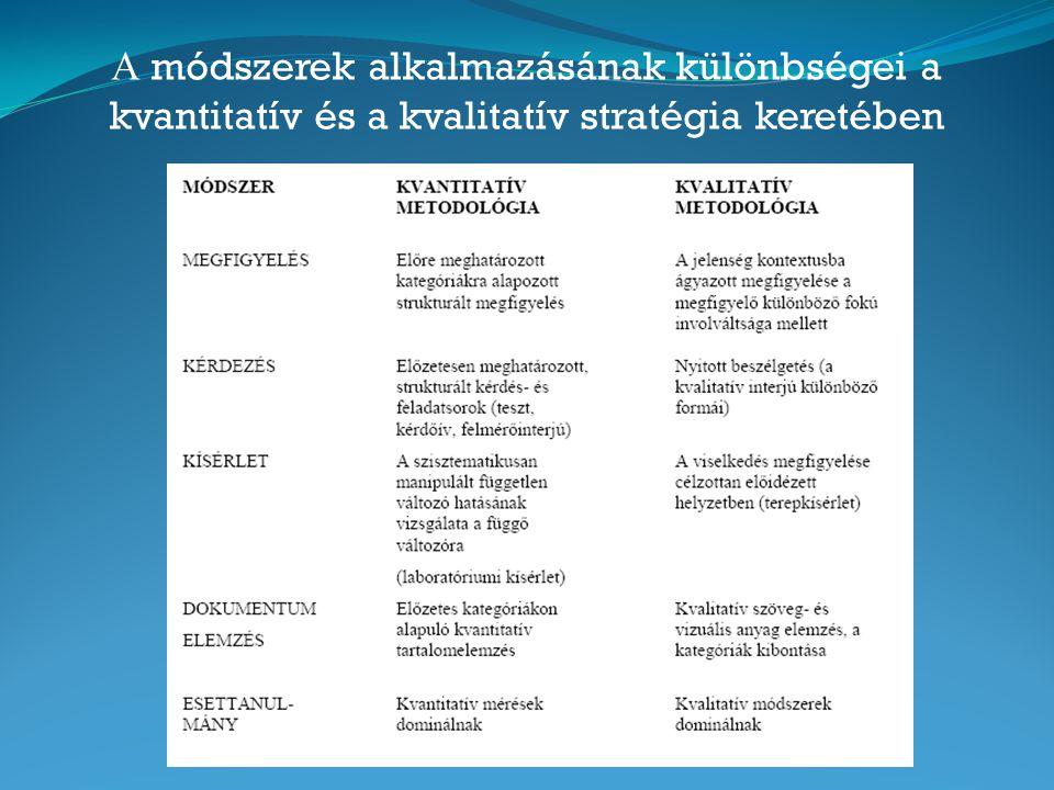 A módszerek alkalmazásának különbségei a kvantitatív és a kvalitatív stratégia keretében