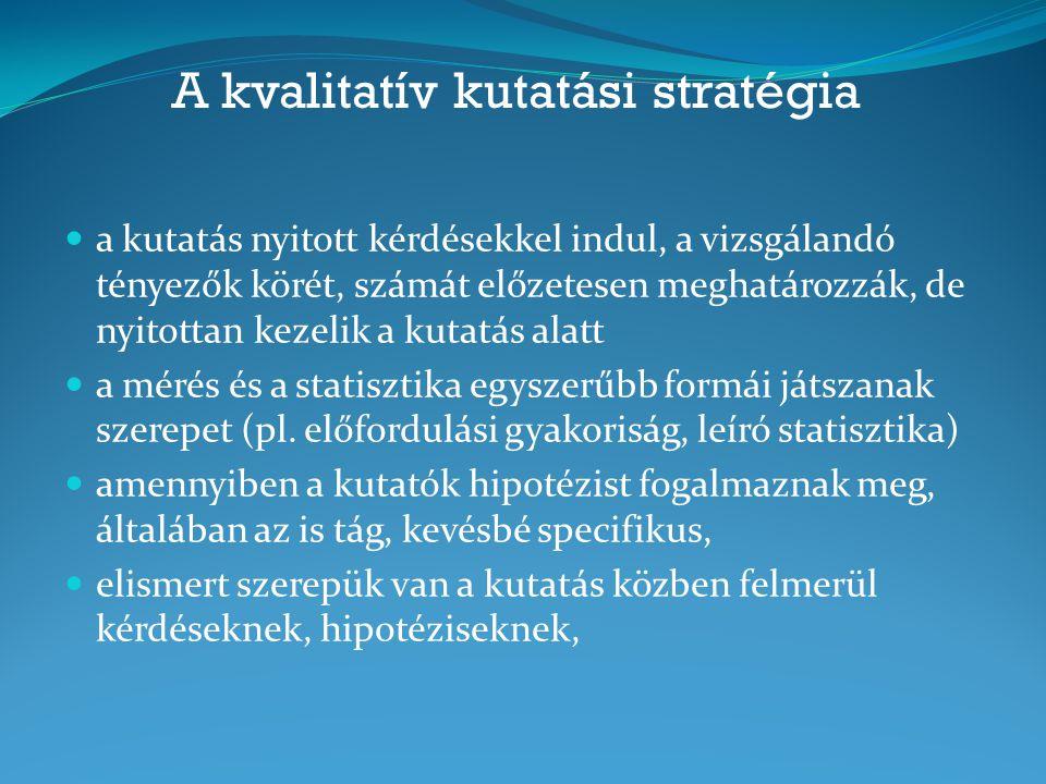A kvalitatív kutatási stratégia