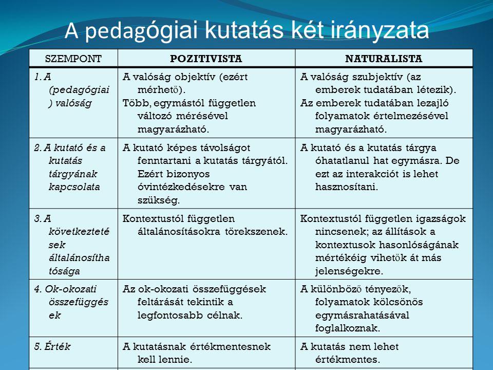 A pedagógiai kutatás két irányzata