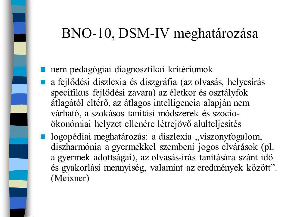 BNO-10, DSM-IV meghatározása