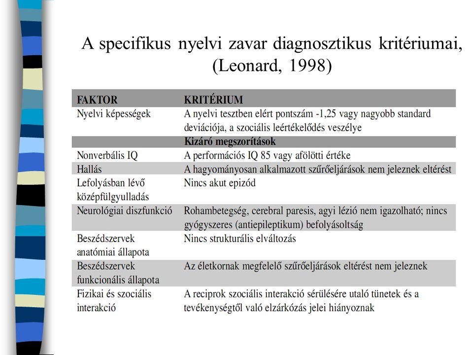 A specifikus nyelvi zavar diagnosztikus kritériumai, (Leonard, 1998)