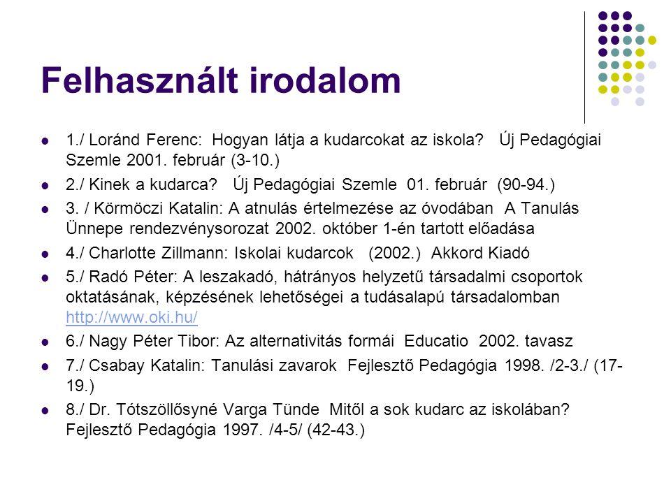 Felhasznált irodalom 1./ Loránd Ferenc: Hogyan látja a kudarcokat az iskola Új Pedagógiai Szemle 2001. február (3-10.)
