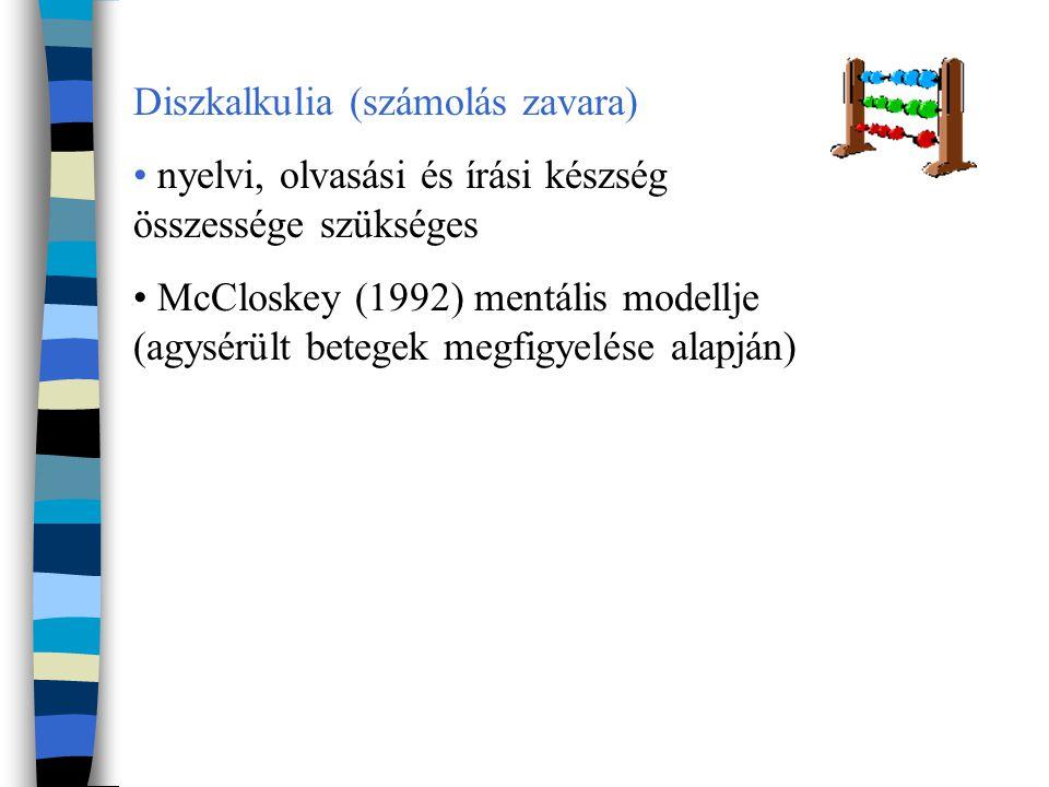 Diszkalkulia (számolás zavara)