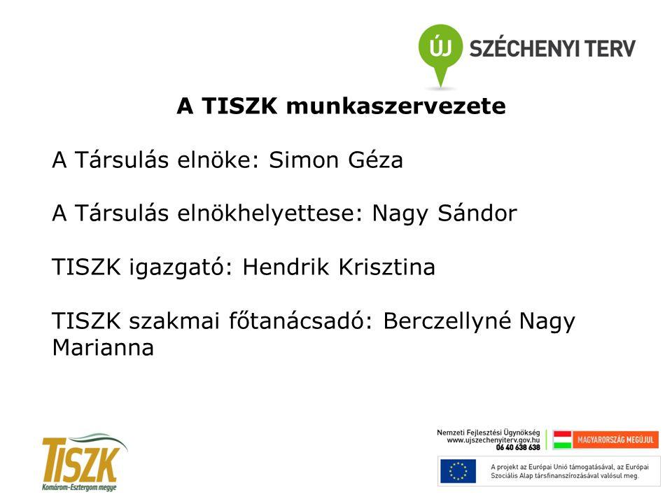 A TISZK munkaszervezete