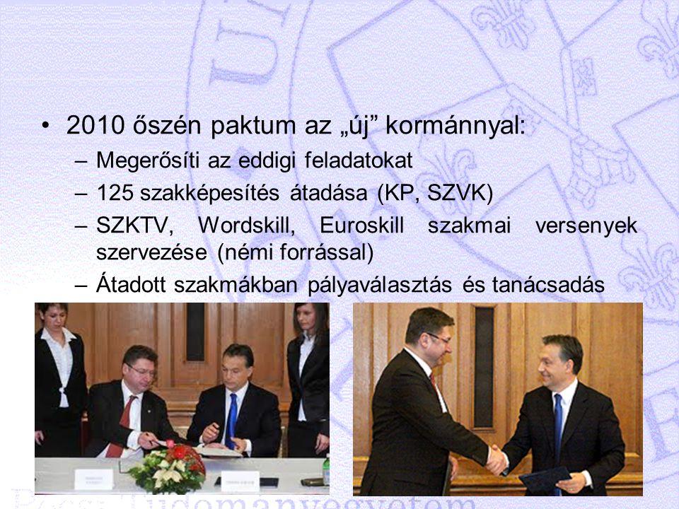 """2010 őszén paktum az """"új kormánnyal:"""