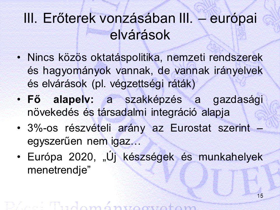 III. Erőterek vonzásában III. – európai elvárások