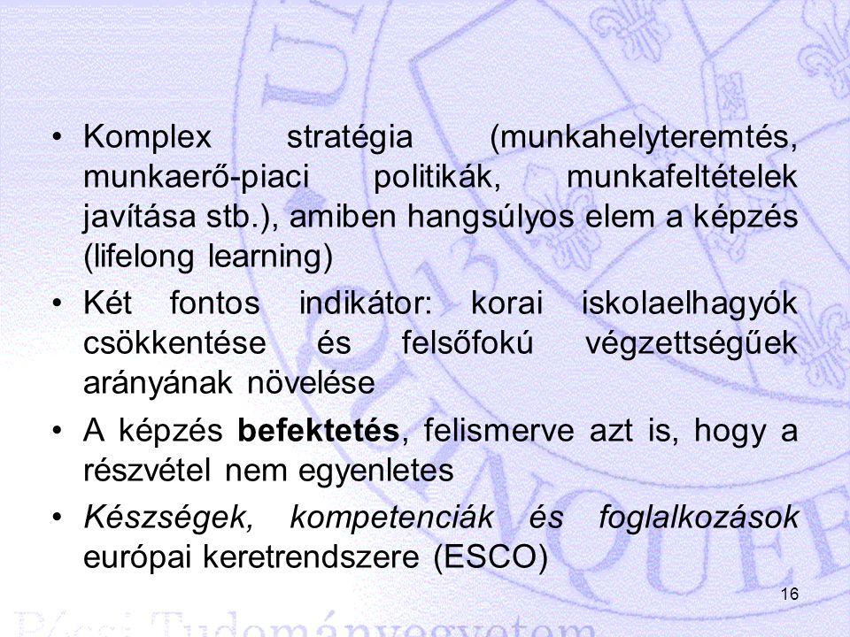 Komplex stratégia (munkahelyteremtés, munkaerő-piaci politikák, munkafeltételek javítása stb.), amiben hangsúlyos elem a képzés (lifelong learning)