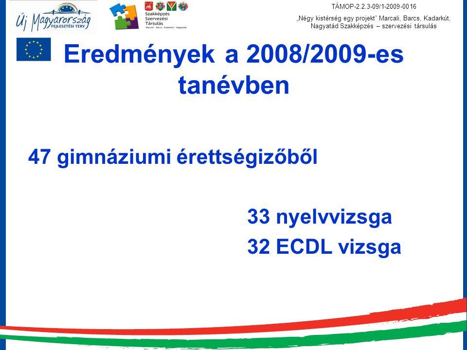 Eredmények a 2008/2009-es tanévben