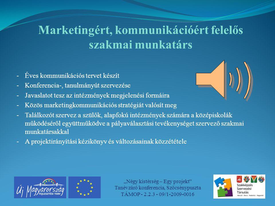 Marketingért, kommunikációért felelős
