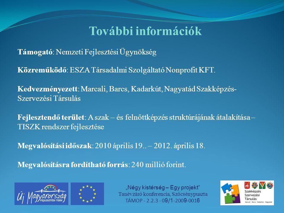 További információk Támogató: Nemzeti Fejlesztési Ügynökség