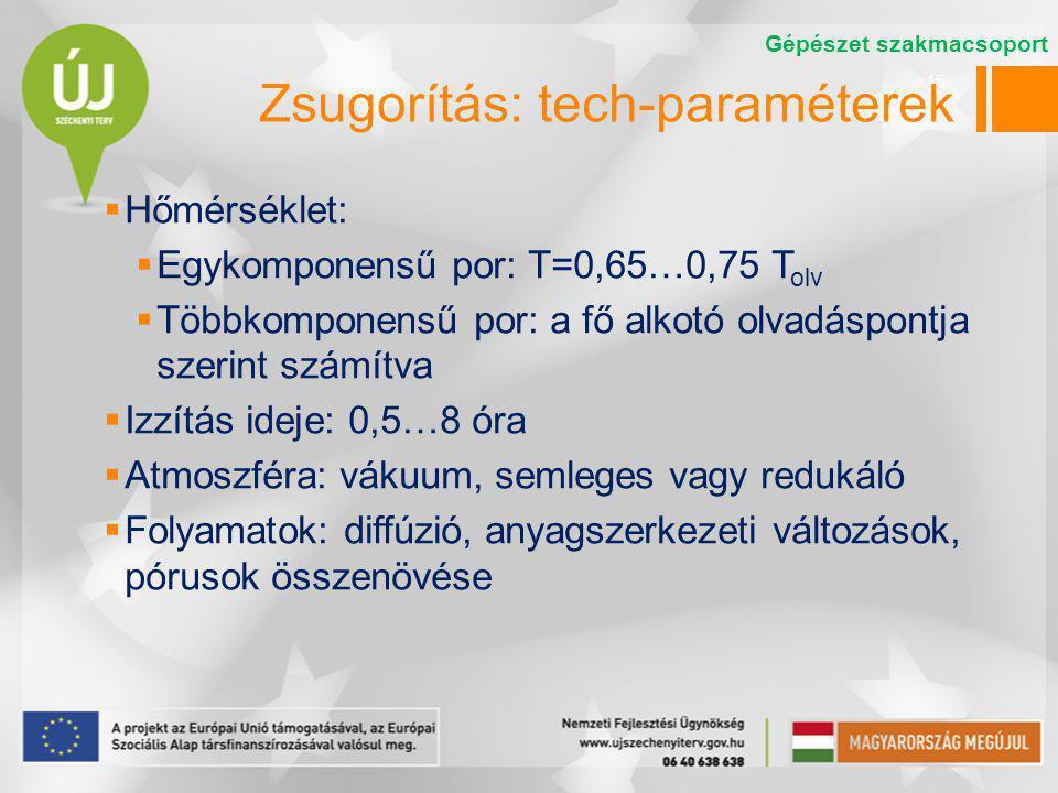 Zsugorítás: tech-paraméterek