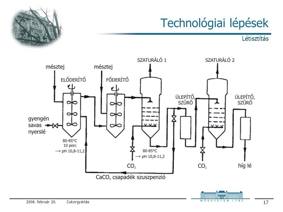 Technológiai lépések Létisztítás 2008. február 20. Cukorgyártás