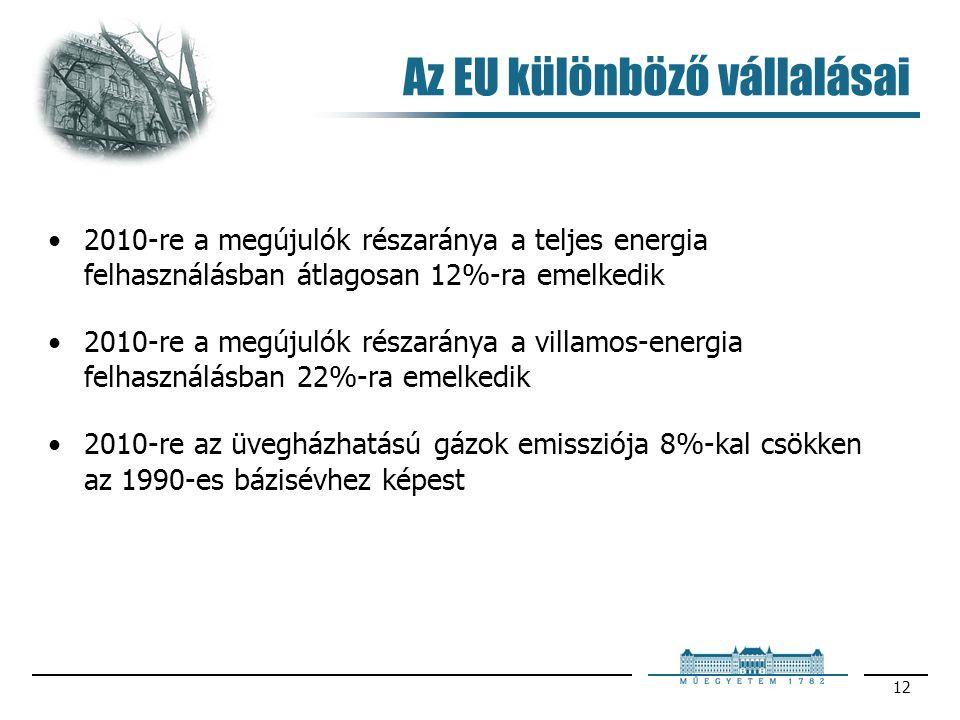 Az EU különböző vállalásai