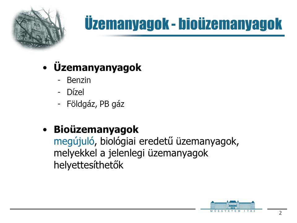 Üzemanyagok - bioüzemanyagok