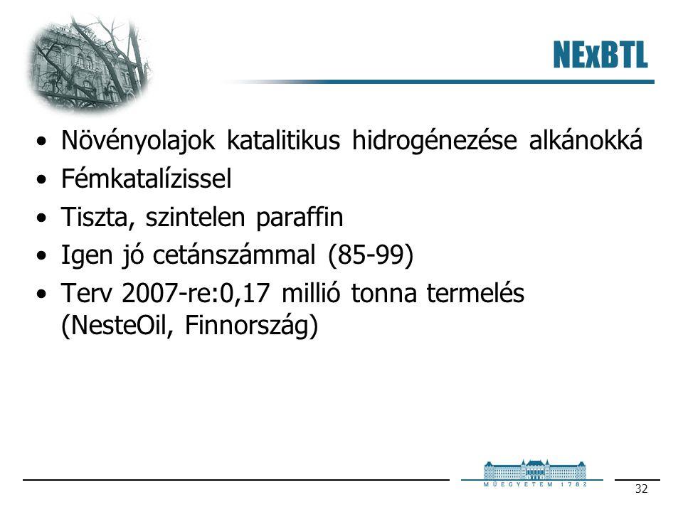 NExBTL Növényolajok katalitikus hidrogénezése alkánokká