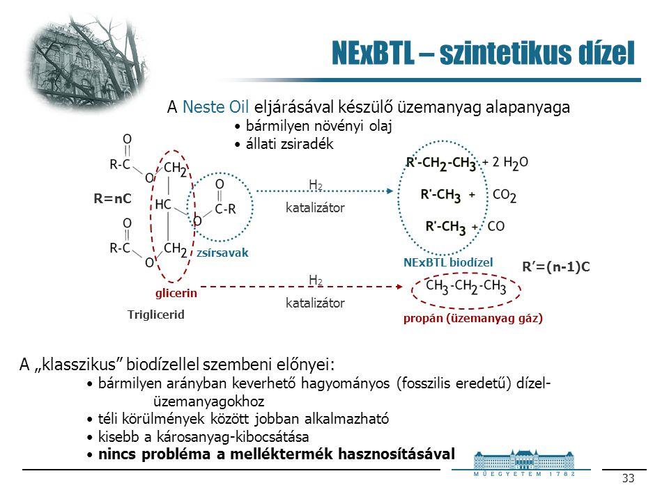 NExBTL – szintetikus dízel