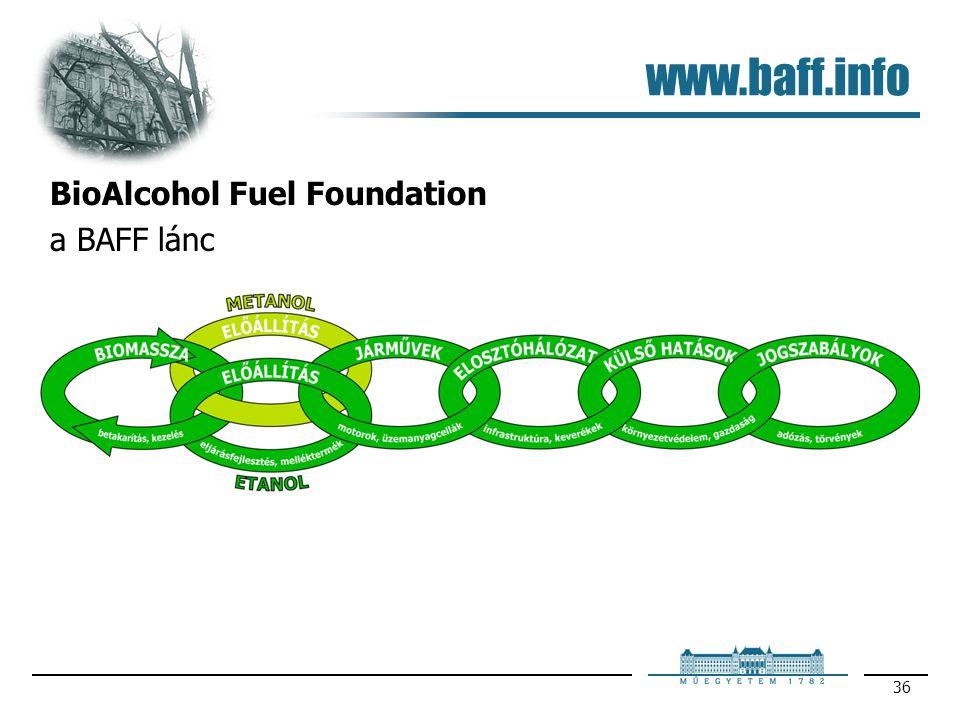 www.baff.info BioAlcohol Fuel Foundation a BAFF lánc