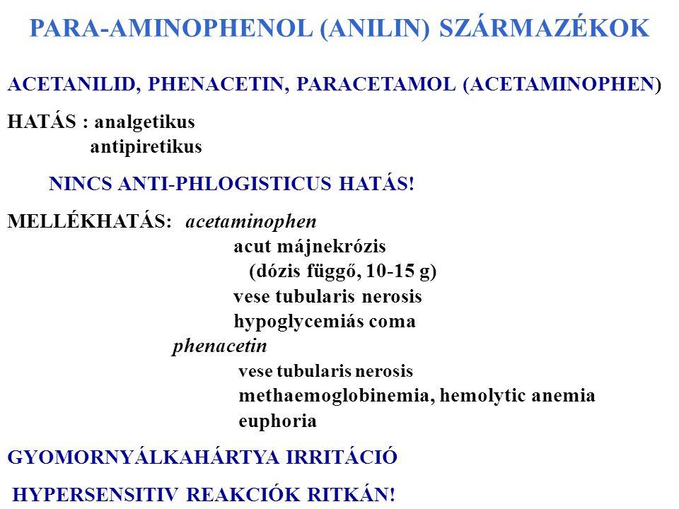 PARA-AMINOPHENOL (ANILIN) SZÁRMAZÉKOK