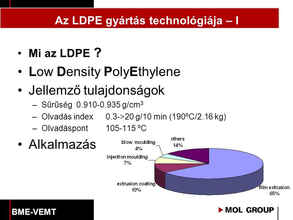 Az LDPE gyártás technológiája – I