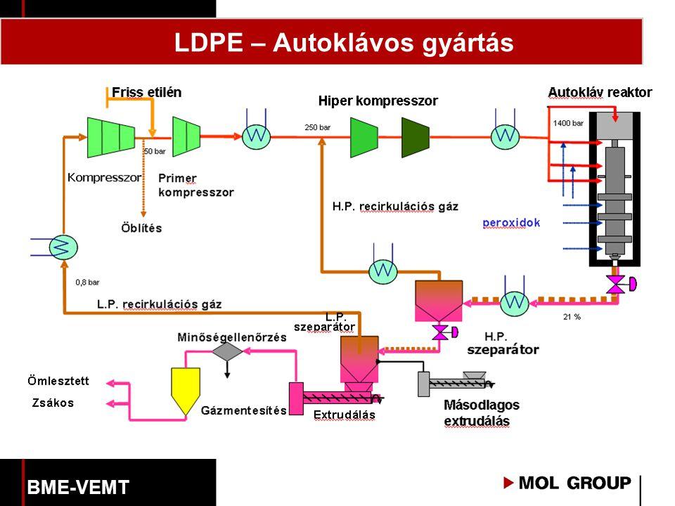 LDPE – Autoklávos gyártás