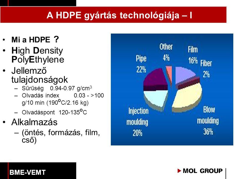 A HDPE gyártás technológiája – I