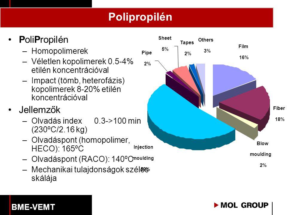 Polipropilén PoliPropilén Jellemzők Homopolimerek