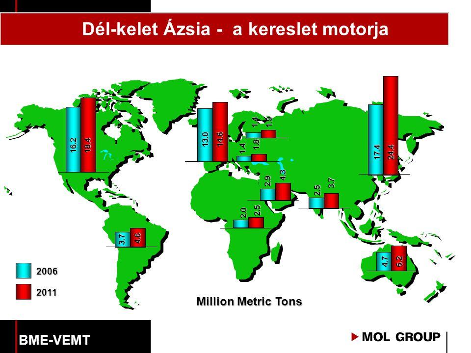Dél-kelet Ázsia - a kereslet motorja