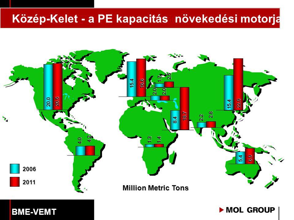 Közép-Kelet - a PE kapacitás növekedési motorja