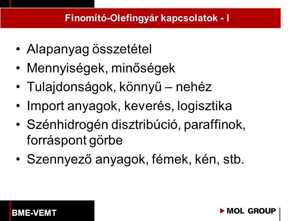 Finomító-Olefingyár kapcsolatok - I
